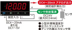 センサ供給用DC24V・DC4〜20mAアナログ出力付き